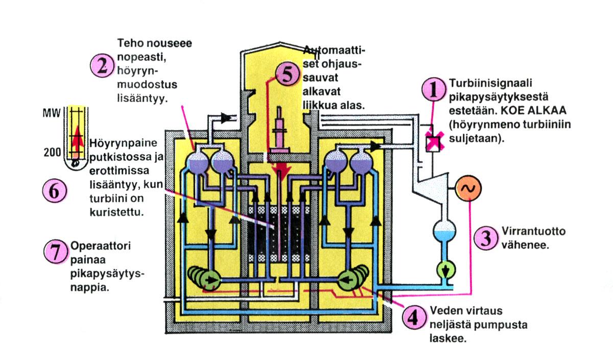 Tshernobyl-a_05