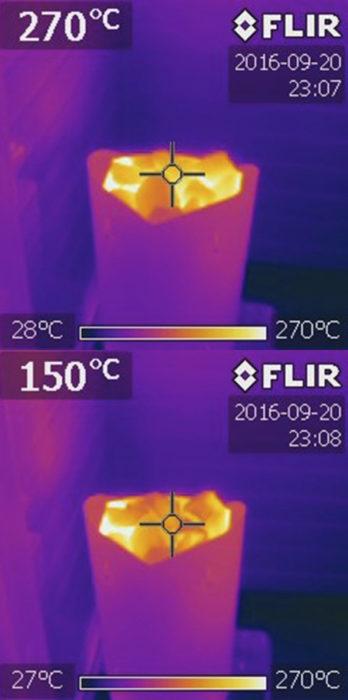 Infrapunakuva kuumista kiuaskivistä osoittaa, että kivien pintalämpötila kohoaa helposti liki 300 asteeseen. Pieni mukillinen eli kaksi desilitraa kylmää vettä levitettynä tasaisesti kiville laskee lämpötilaa helposti pari sataa astetta. Kestää muutaman minuutin ennen kuin löylyä irtoaa uudelleen samalla voimakkuudella.