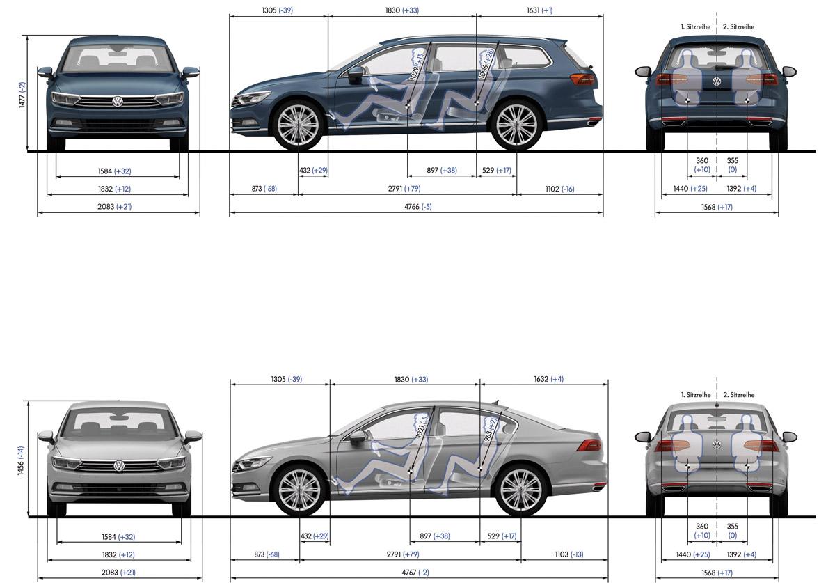 Lis 228 Kuvat Volkswagen Passat Tekniikanmaailma Fi